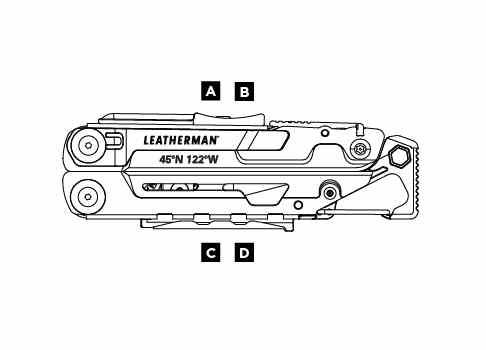 Esquema Leatherman Signal