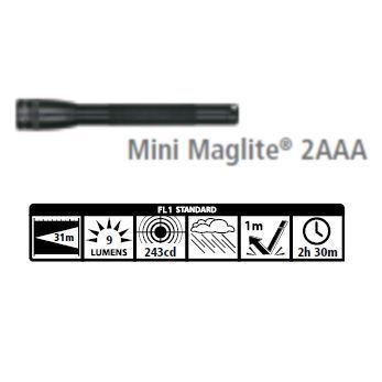 Detalles mini-maglite 2AAA